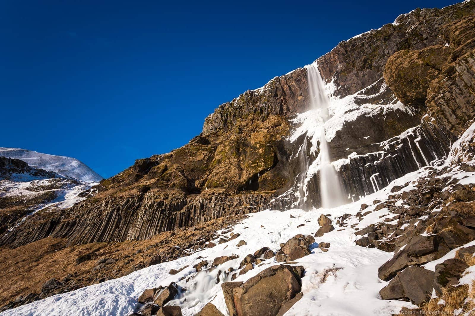 Day Trips from Reykjavik - Waterfall Iceland