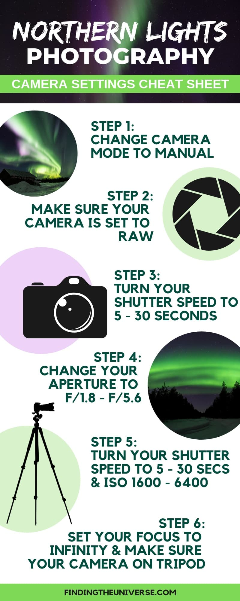 Northern Lights Photography checklist