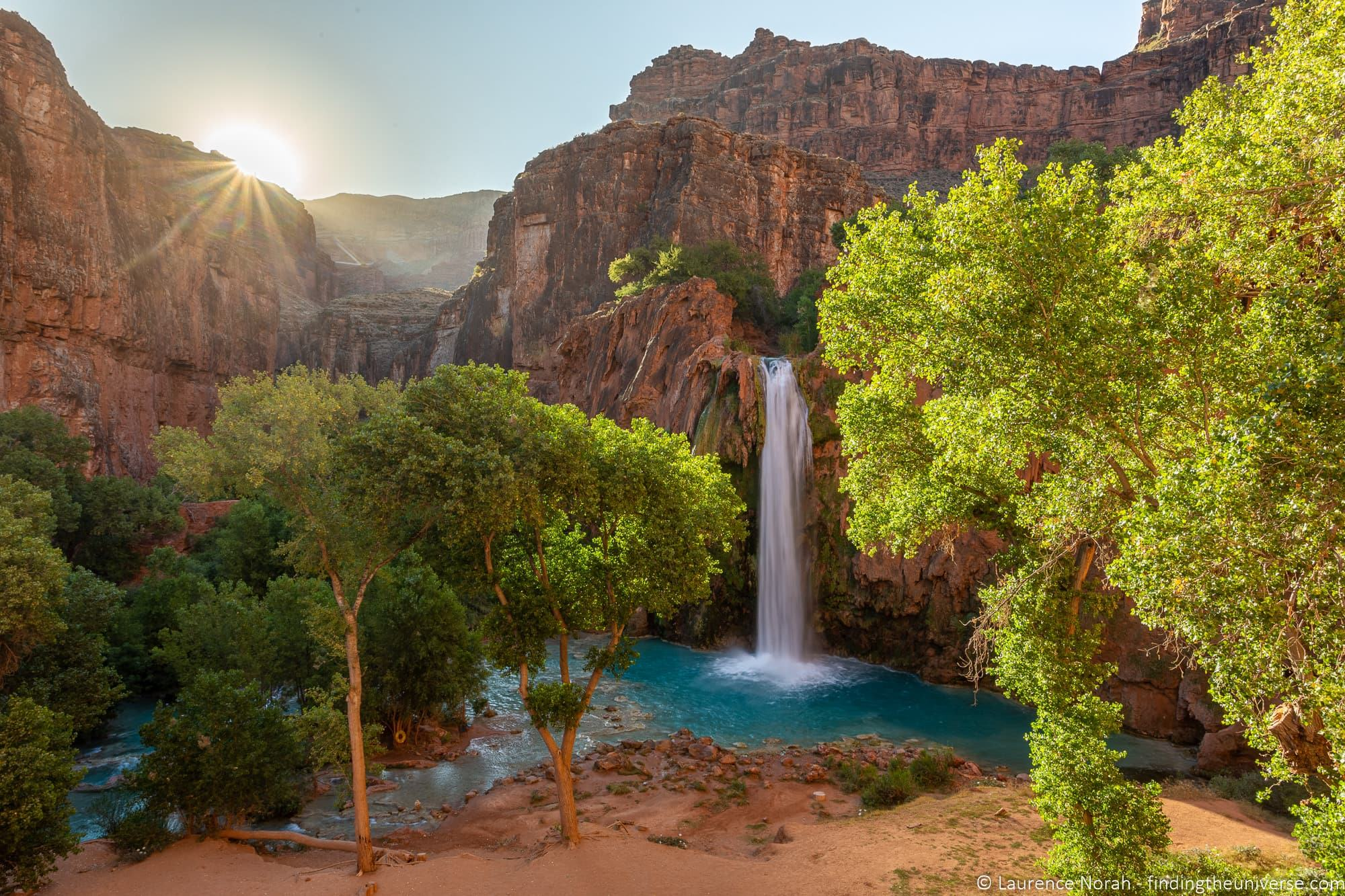 Guide to the Havasu Falls Hike in 15 + Map and Tips