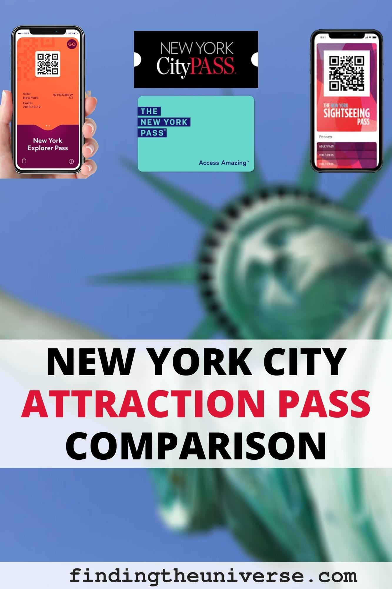 A detailed guide to the best New York City Passes. Details of the available passes, what they offer, and price comparison for a range of itineraries.